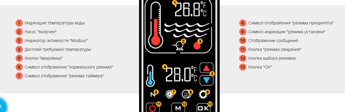 Цифровой контроллер для теплообменников G2/SST