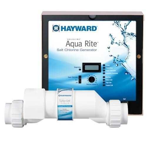 Станция контроля воды