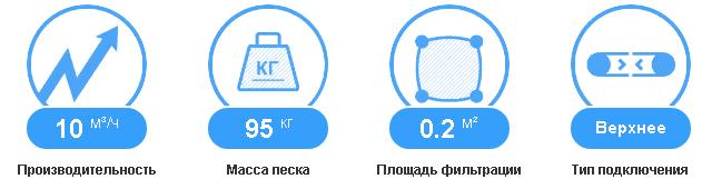 хар-ки Т500