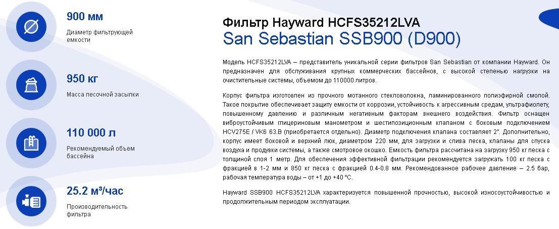 хар-ки SSB900