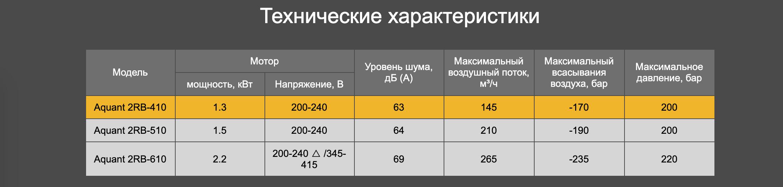 Снимок экрана 2021-04-01 в 10.43.03
