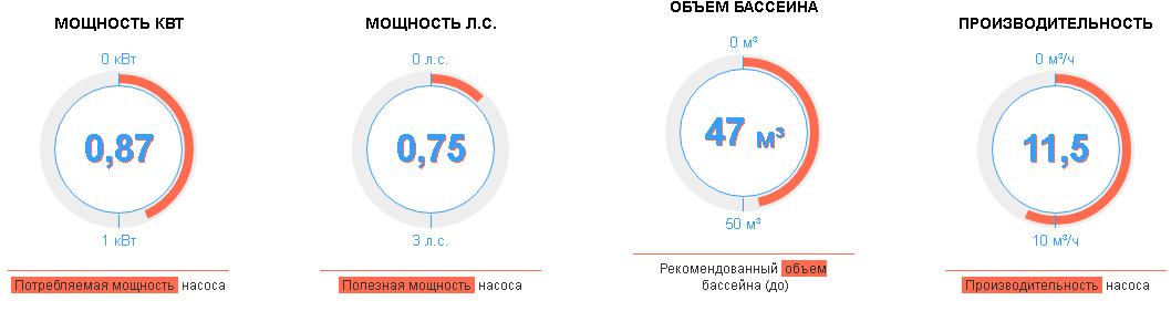 хар-ки 81031