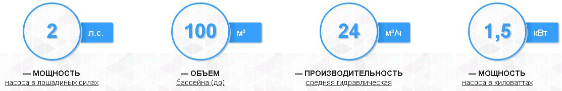 -ки 200_1