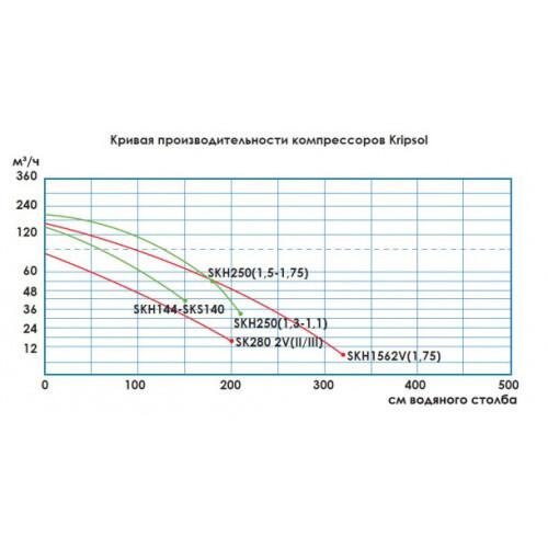 kripsol-skh-4_3_1_1